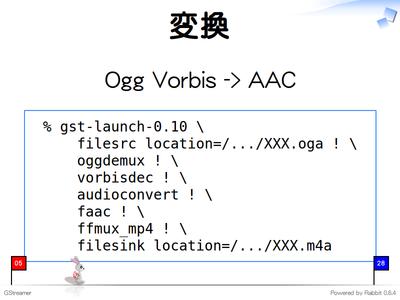 あしたのオープンソース研究所: GStreamer - ククログ(2010-01-11)