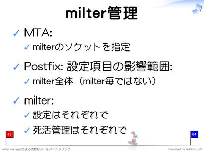 milter管理