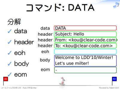 コマンド: DATA