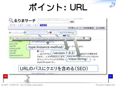 ポイント: URL