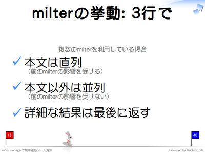 milterの挙動: 3行で