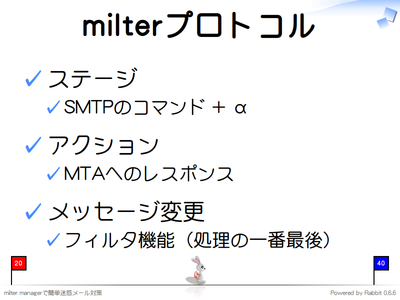 milterプロトコル