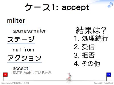 ケース1: accept