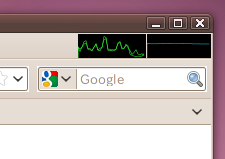 CPUごとの使用率の折れ線グラフ(重ね合わせ表示)