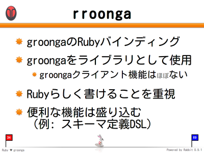 roonga