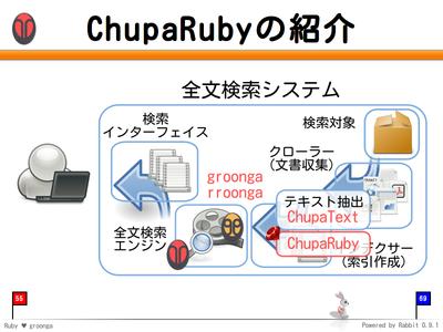 ChupaRuby