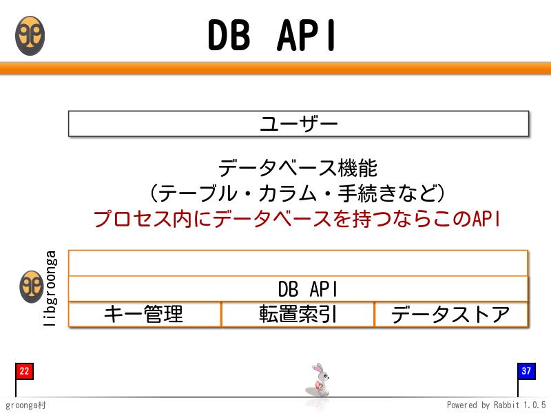 DB API