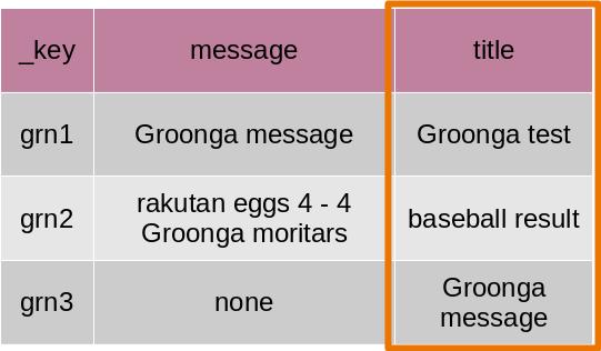 select-column